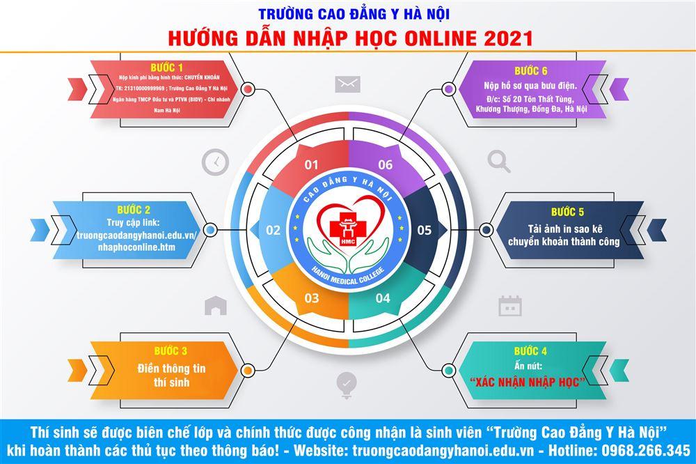 Trường Cao đẳng Y Hà Nội Thông báo nhập học trực tuyến (online) năm 2021