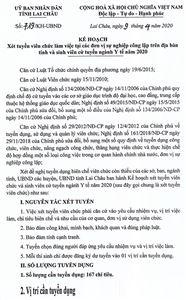 UBND tỉnh Lai Châu xét tuyển viên chức Y tế năm 2020 như sau: