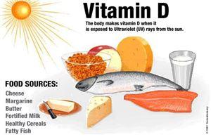 Bổ sung vitamin D có thể giúp giảm cân