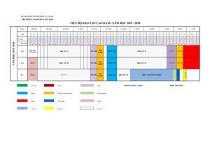 Kế hoạch đào tạo năm học 2019 - 2020